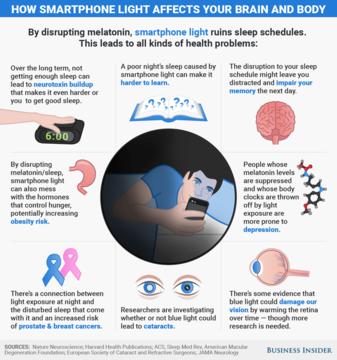 スマートフォンの光が脳と体に与える影響