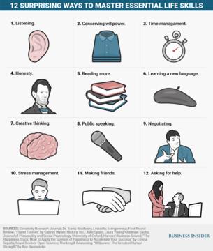 現代を生き抜くための12の知恵