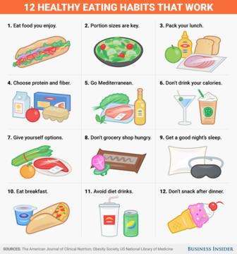 科学的に有効! 健康になる12の食習慣