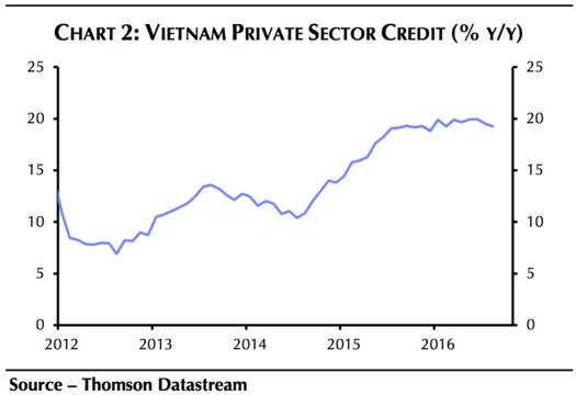 ベトナム経済に内在する3つのリスク —— 米国TPP離脱の影響は?