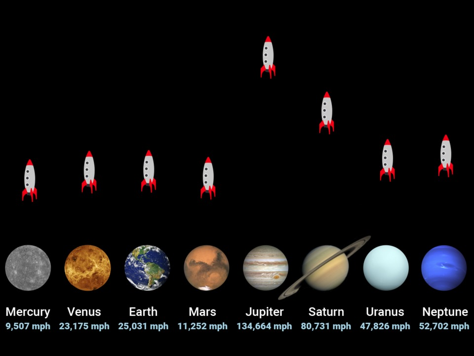 this-animation-shows-how-fast-a-rocket-must-go-to-leave-every-planet