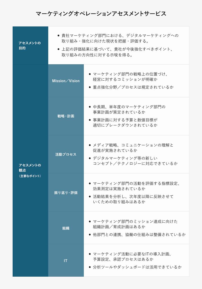 BI_chart_ABeam-2