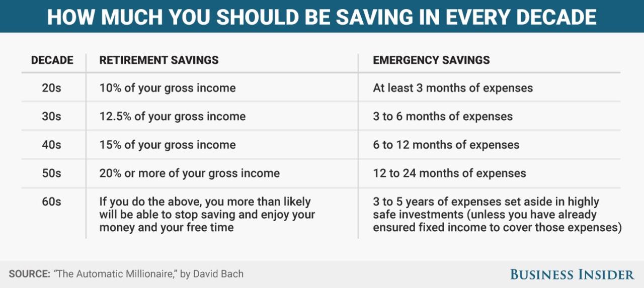 bi saving every decade_fixed2