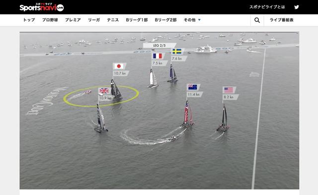 アメリカズカップ「海のF1」