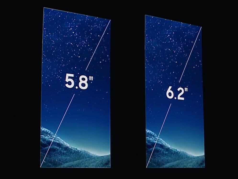 S8のスクリーンサイズ