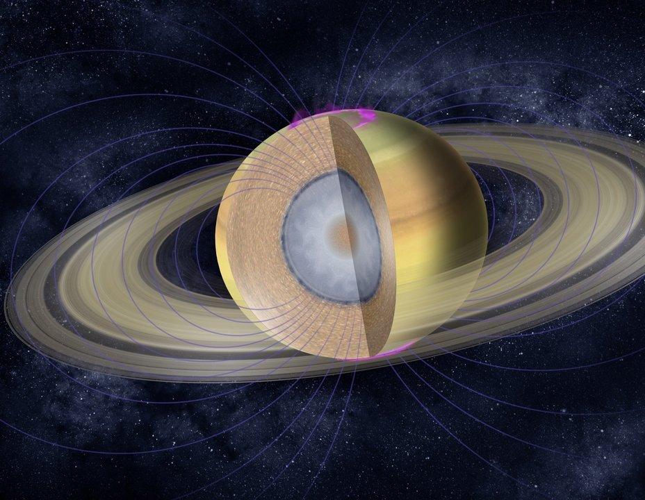 土星の内部構造