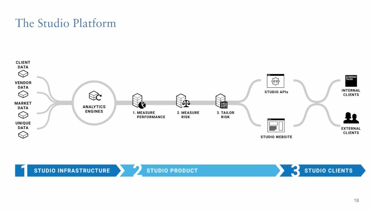 同社が考えるデータ連携の図