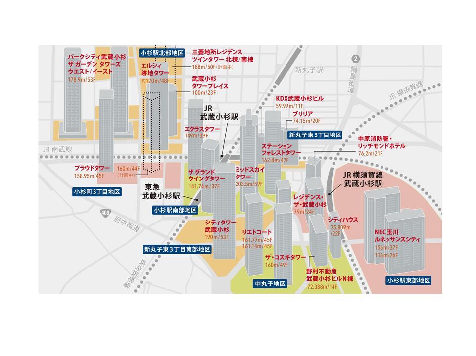 武蔵小杉map