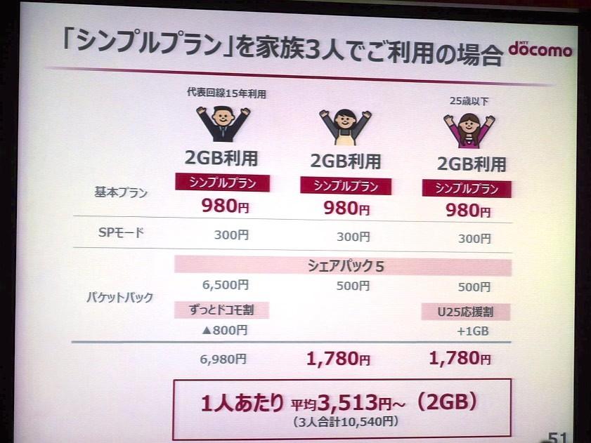 NTTドコモが発表した「シンプルプラン」