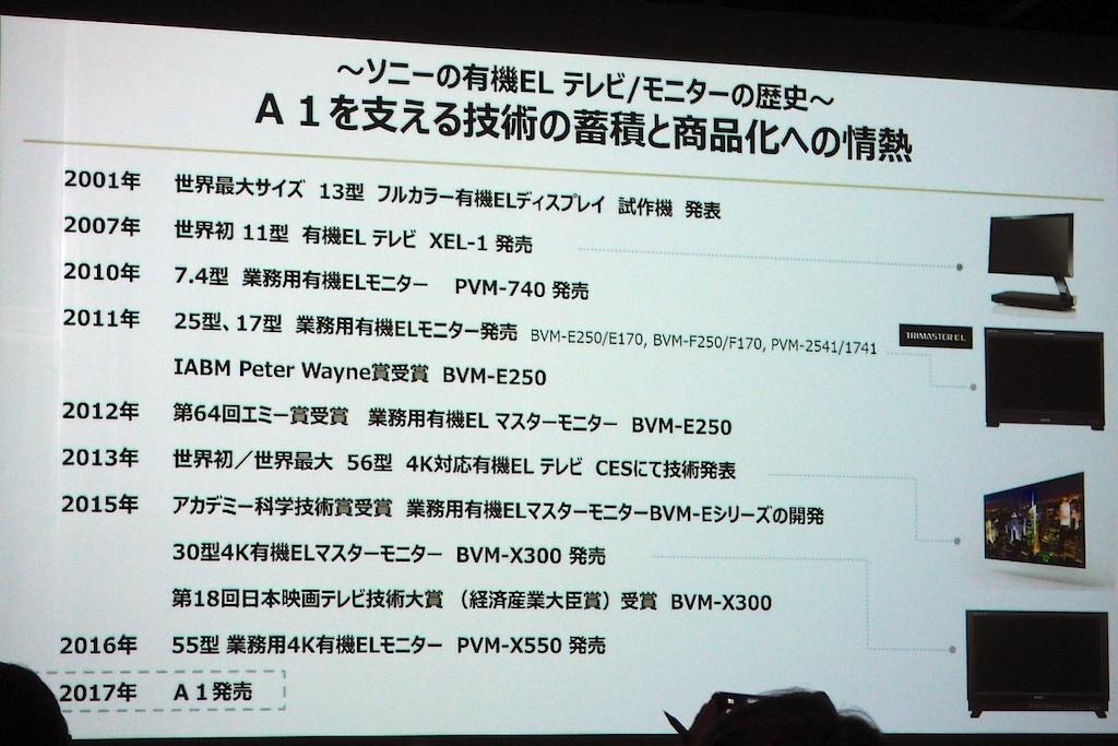 ソニーの有機ELテレビ開発の歩み