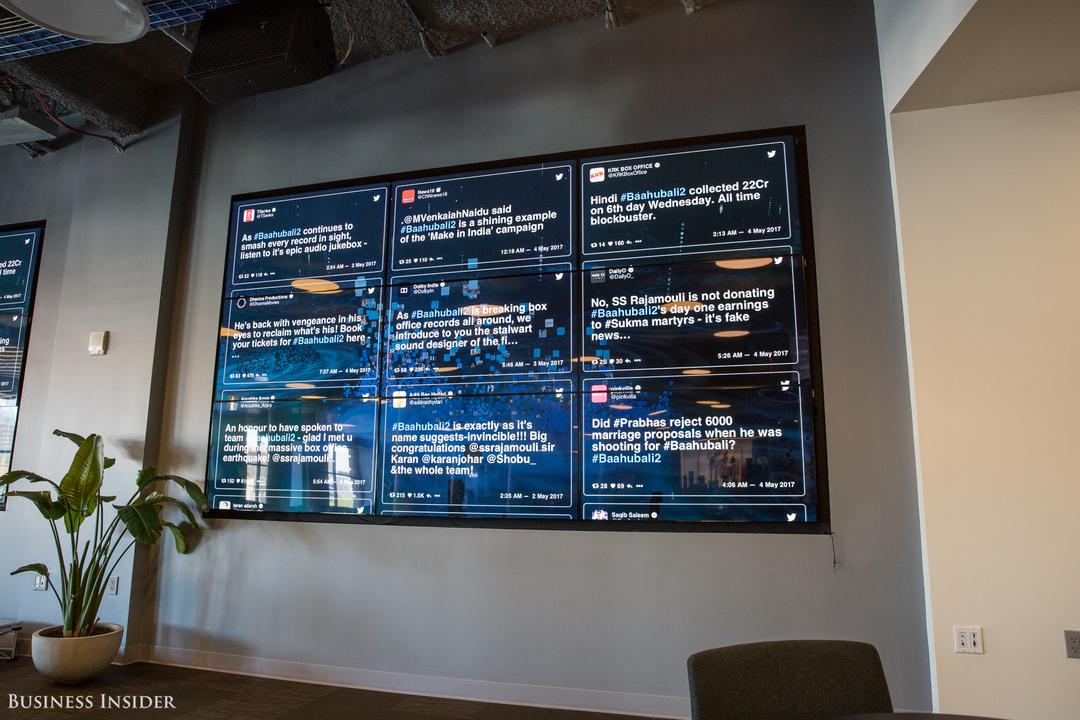 トップ・トレンドを表示した、大きな壁掛けのスクリーン