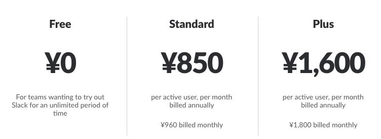 Slackの価格設定
