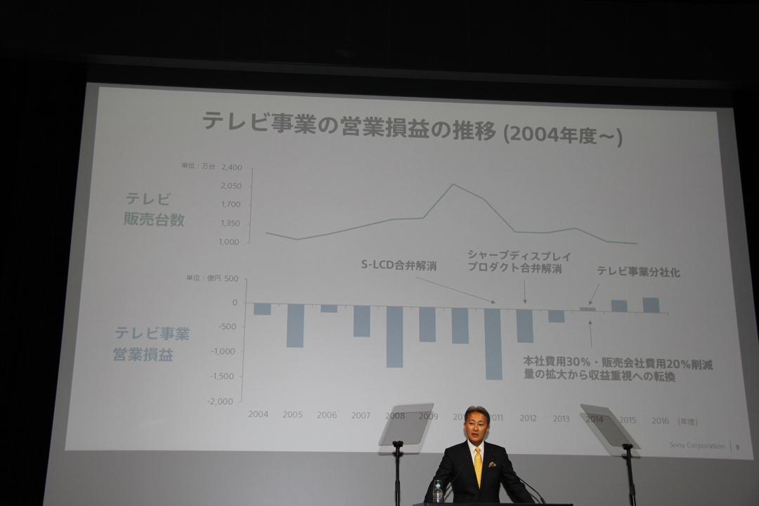 スライドの説明をする平井一夫CEO