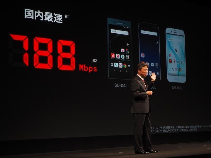 788Mbps対応