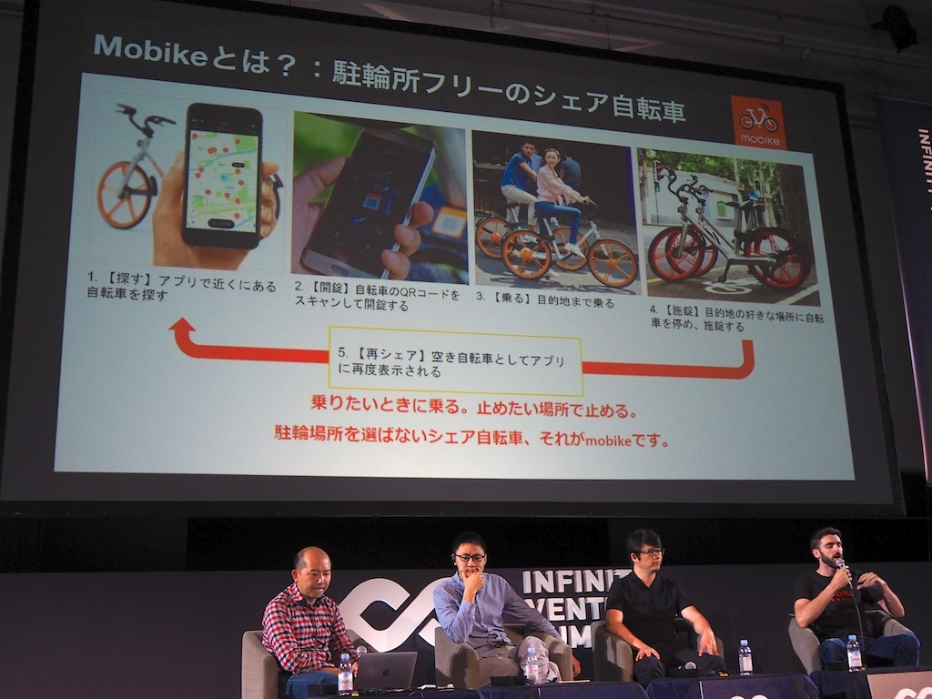 Mobikeの解説