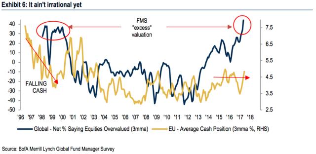 高騰するアメリカのテック株、ブームは1999年のITバブルとは違う —— BoAメリルリンチ