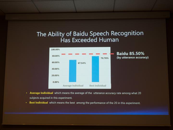 バイドゥの音声認識技術のスライド