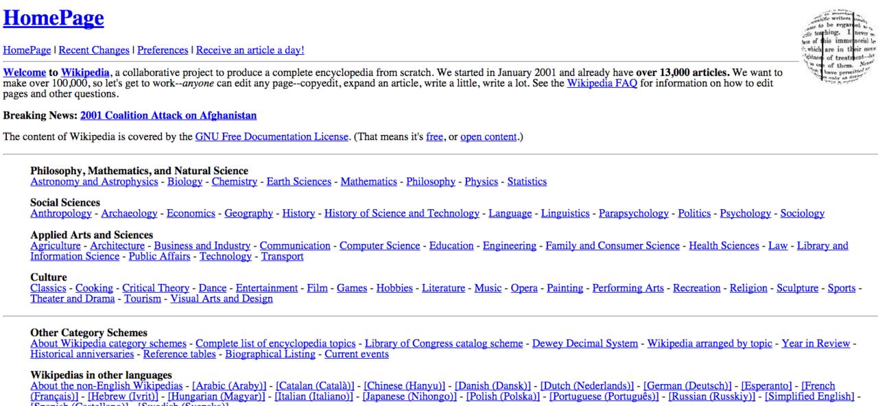 ウィキペディア、2001年
