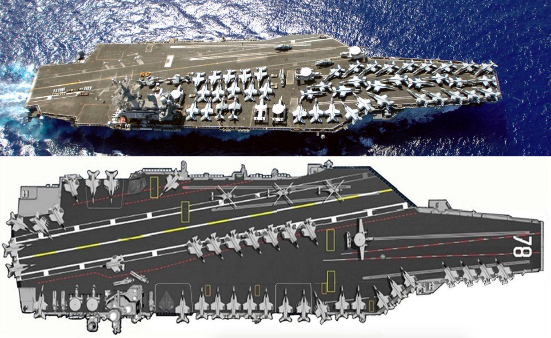 ニミッツ級とフォード級と比較