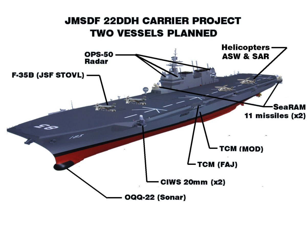 いずも型護衛艦の解説図