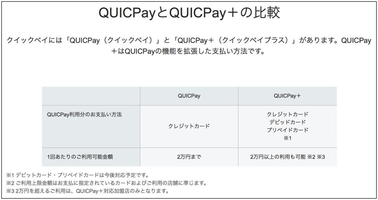 QUICPayと+の比較