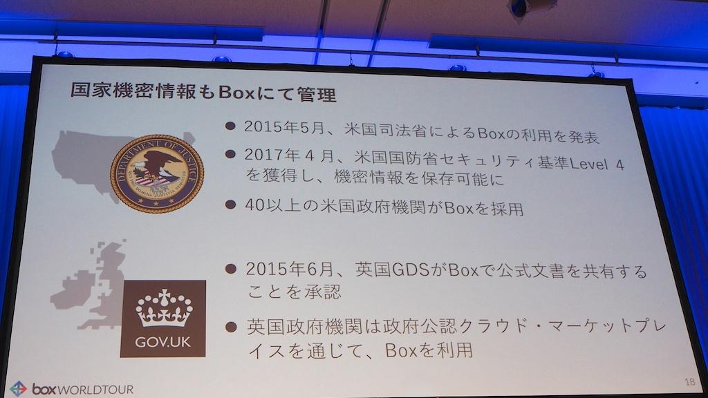 Boxworldtour2017
