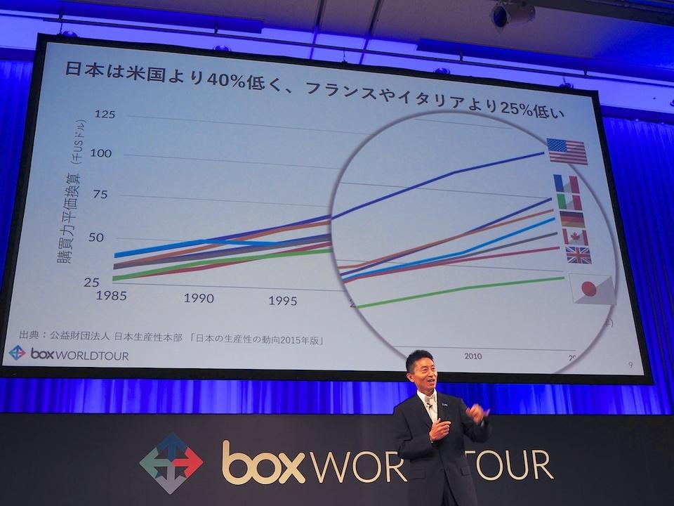 Boxworldtour2017_08