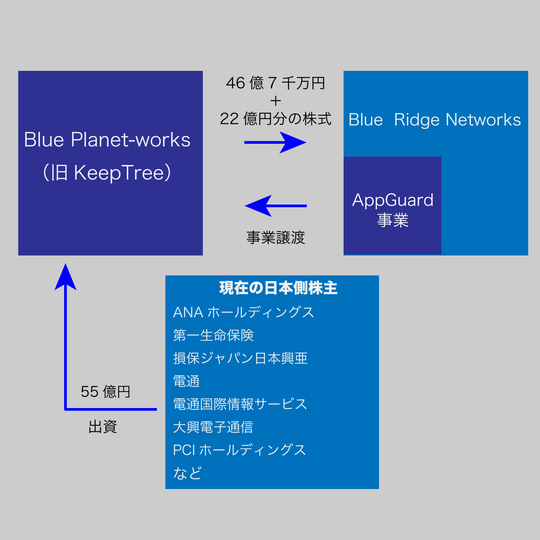 Chart_BPw