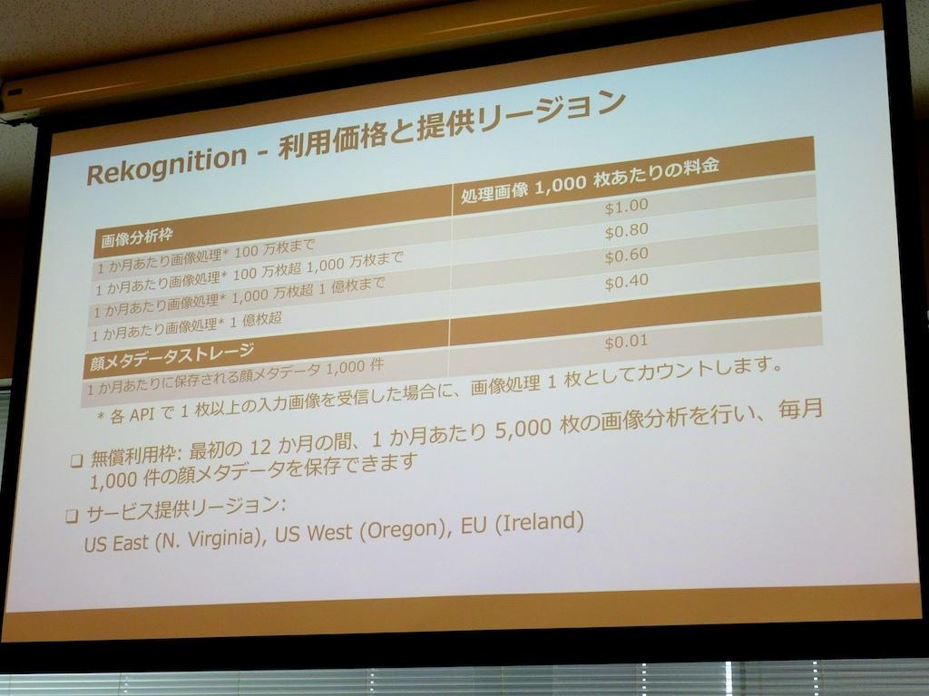 Rekognitionの料金体系
