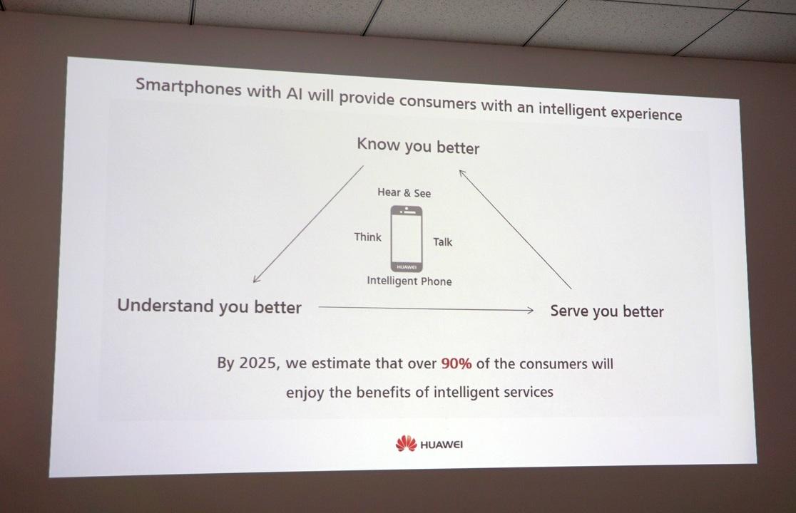 2025年には90%の人はなんらかのAIサービスを使うようになる