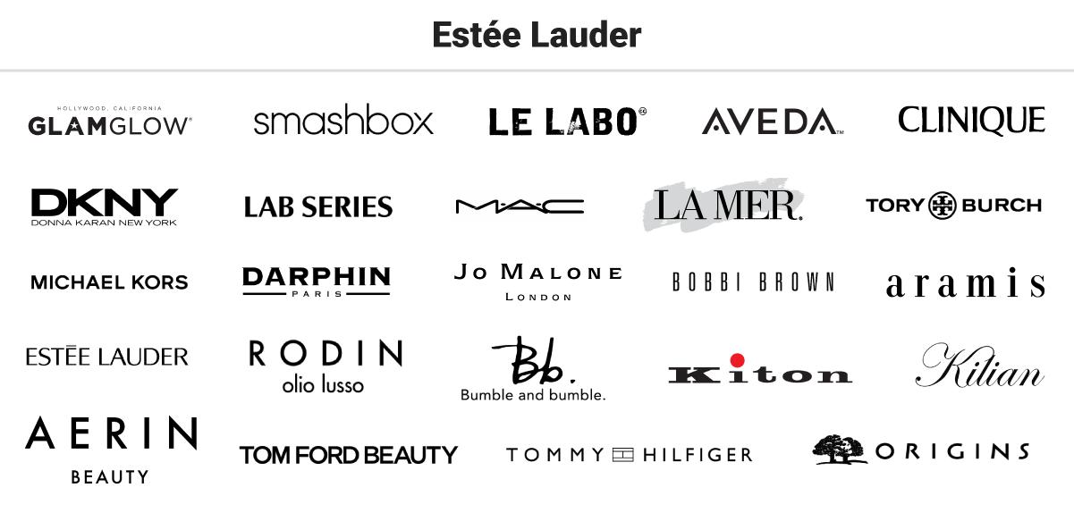 世界の美容ブランドを支配する7...