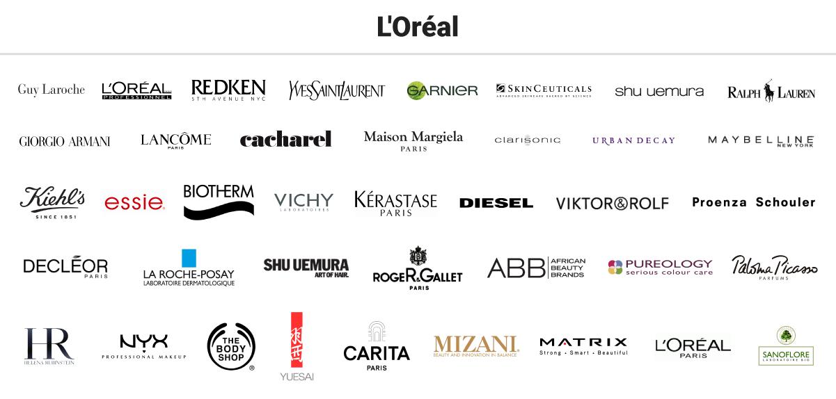 ロレアルの保有ブランド