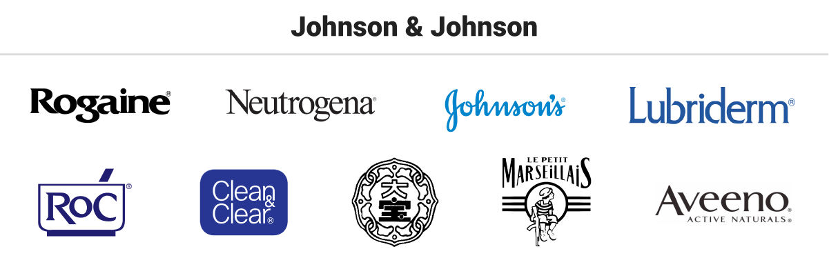 ジョンソン・エンド・ジョンソンの保有ブランド