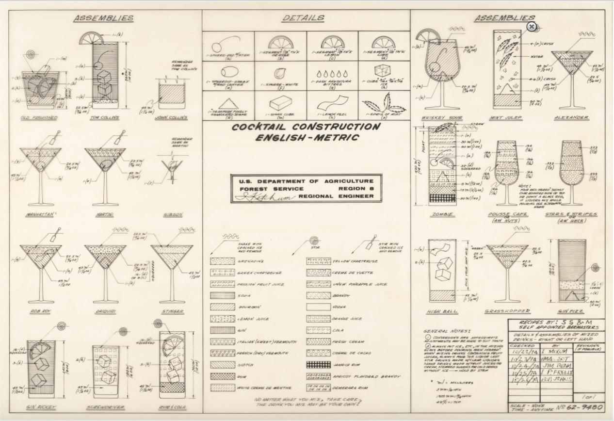 投稿されたカクテルの「設計図」