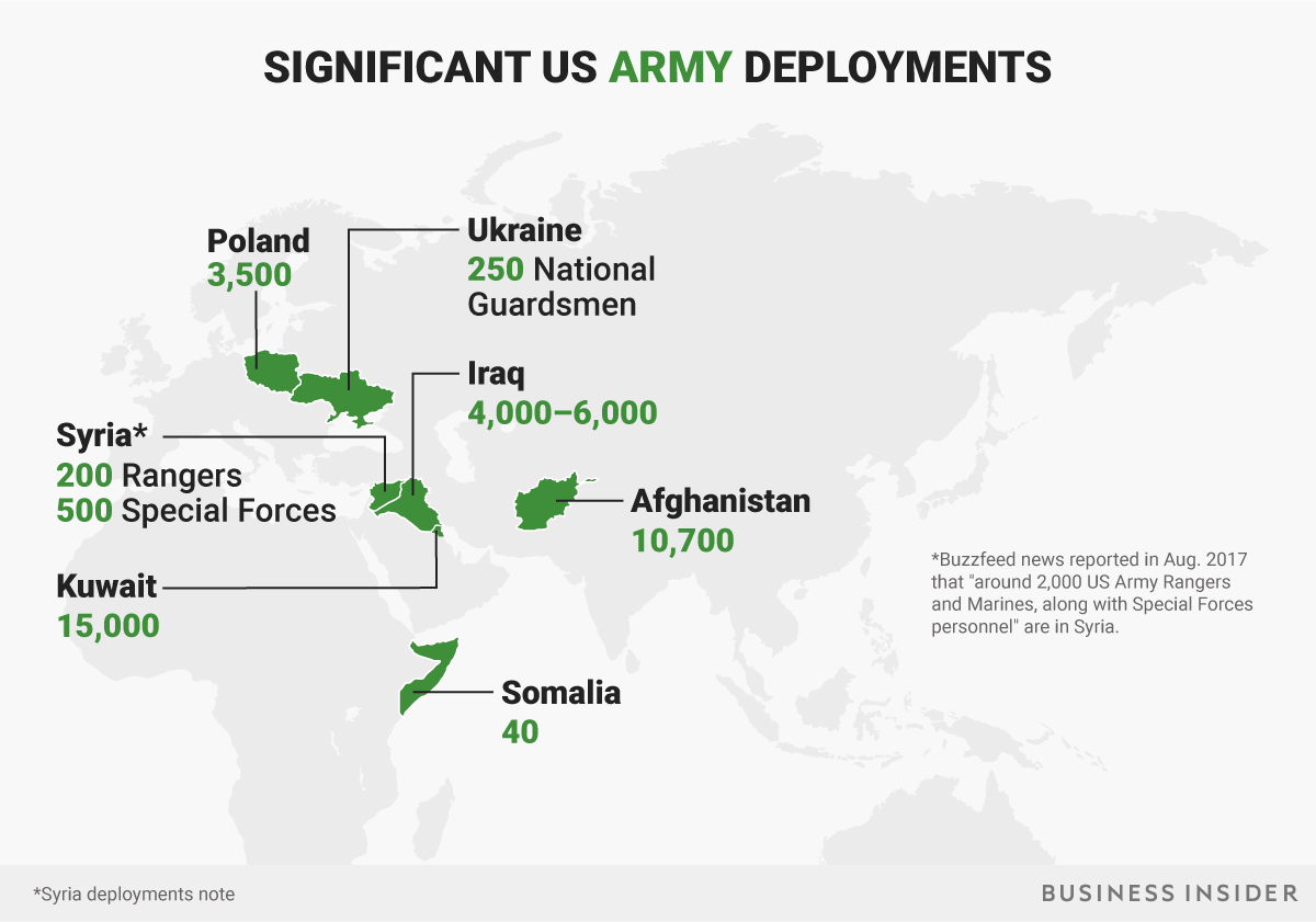 米陸軍の主要展開地域