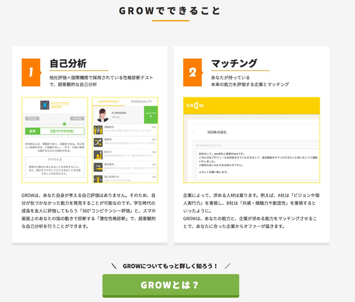 IGS「GROW」