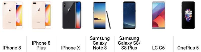 iPhone 8/Xとアンドロイド上位機種