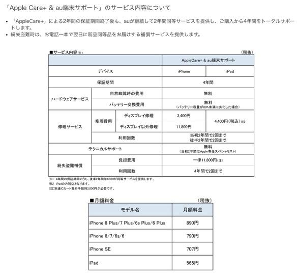 auの「Apple Care+ & au端末サポート」のサービス内容