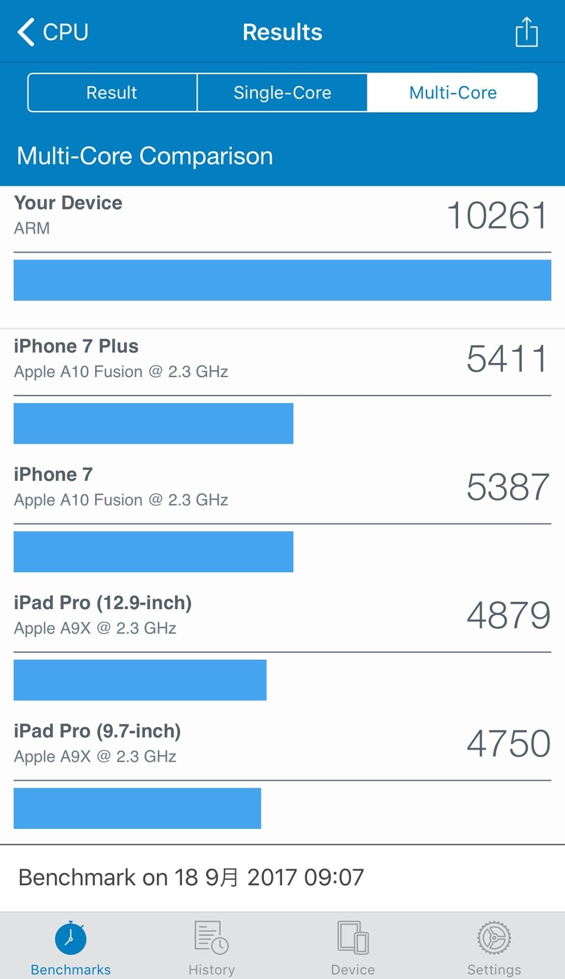iPhone8でGeekBench 4を計測
