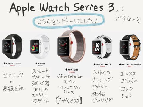 """女子目線で見る新型Apple Watch""""スライド6枚""""レビュー、バッテリー消費は?"""
