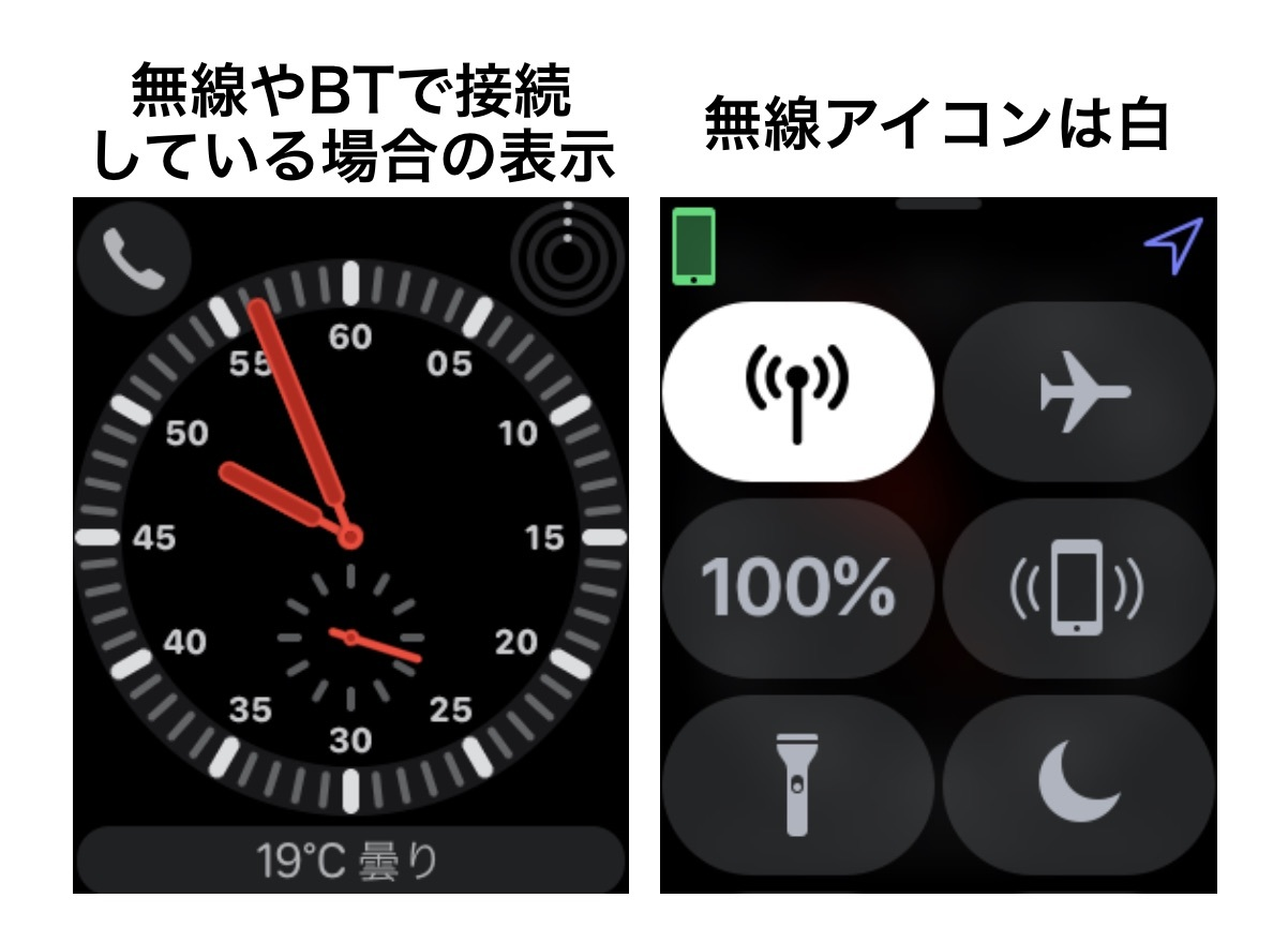 Apple Watch 3の動作画面