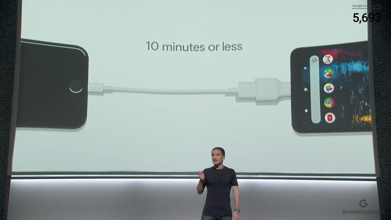 データ移行の説明スライド