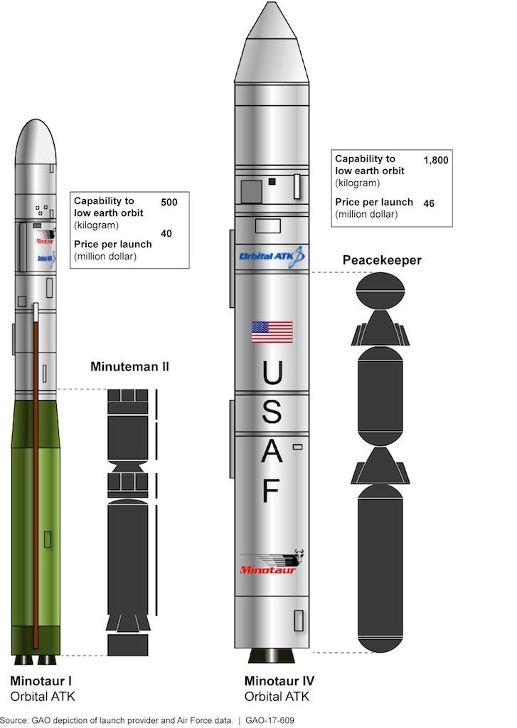 小型ロケットのエンジンを再利用する小型ロケット「ミノトールI」「ミノトールIV」