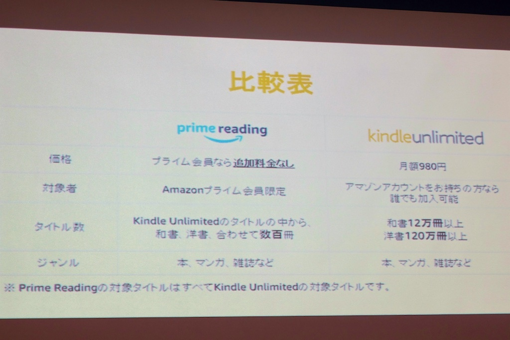 Kindle UnlimitedとPrime Readingを比較