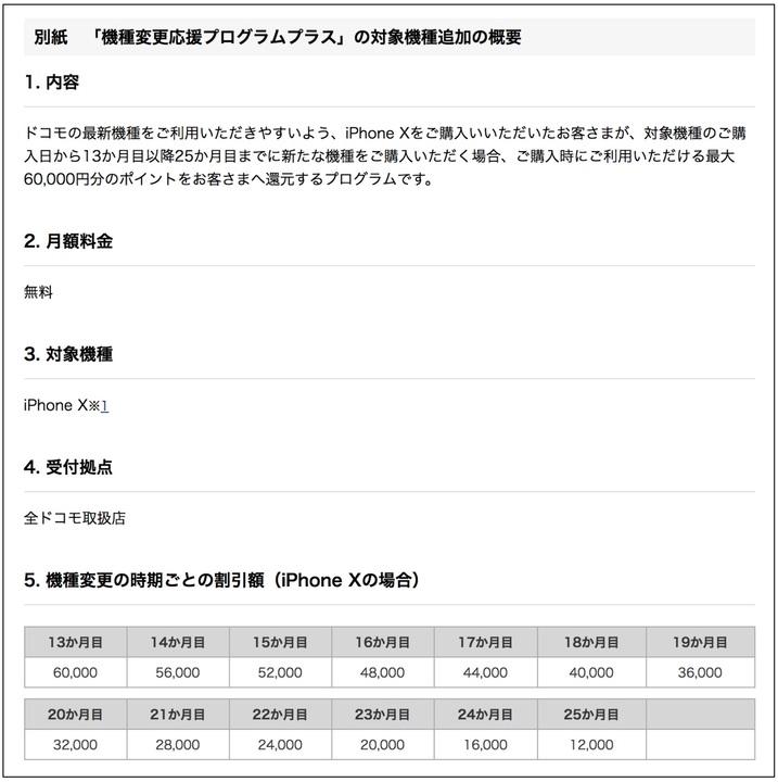 機種変更応援プログラムの詳細