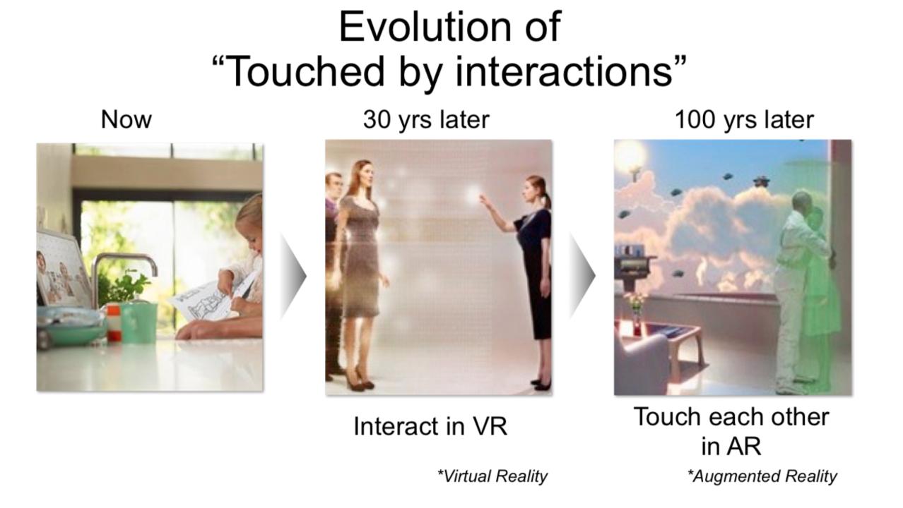 ARが進化し、互いに触れ合うことができるようになる。