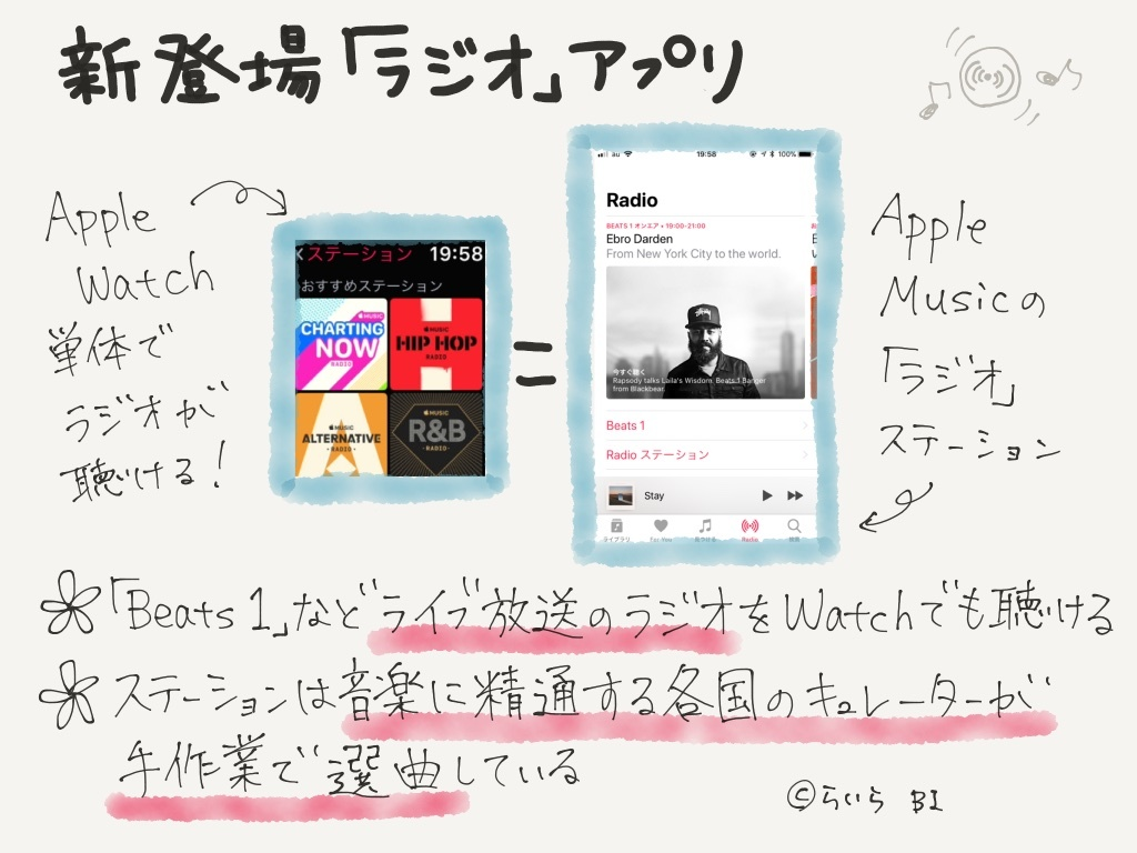 AppleMusic_on_AppleWatch03