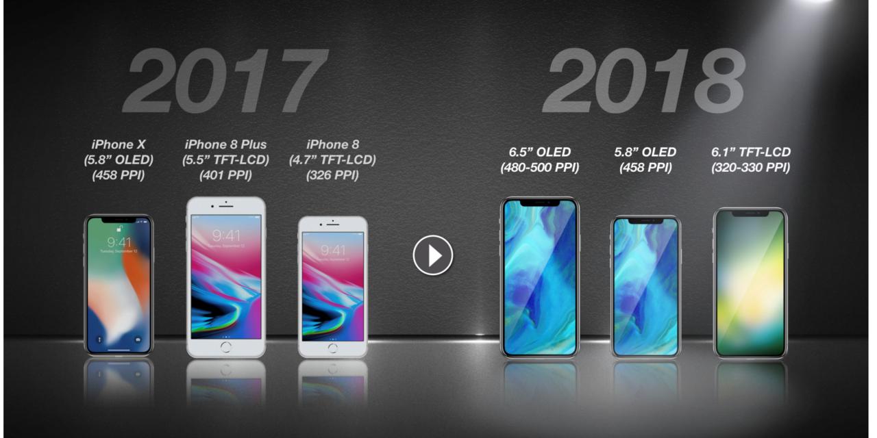 KGI証券が作成した、来年の新型iPhoneのモックアップ