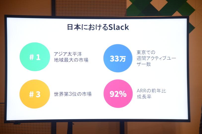 slack4