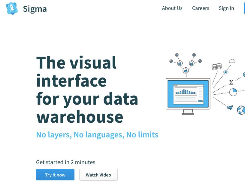 シグマ・コンピューティング(Sigma Computing)